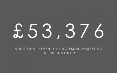 Client Win – £53,376 Revenue From Email Marketing
